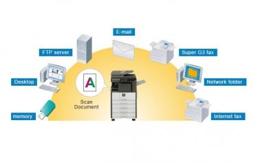 Máy photocopy SHARP MX-M265NV